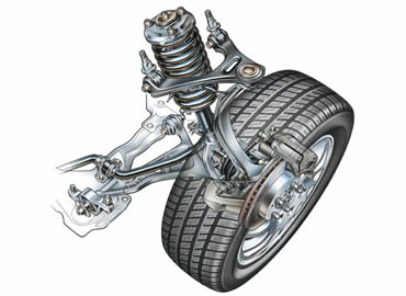 Car suspension spring combined with wheel and frames